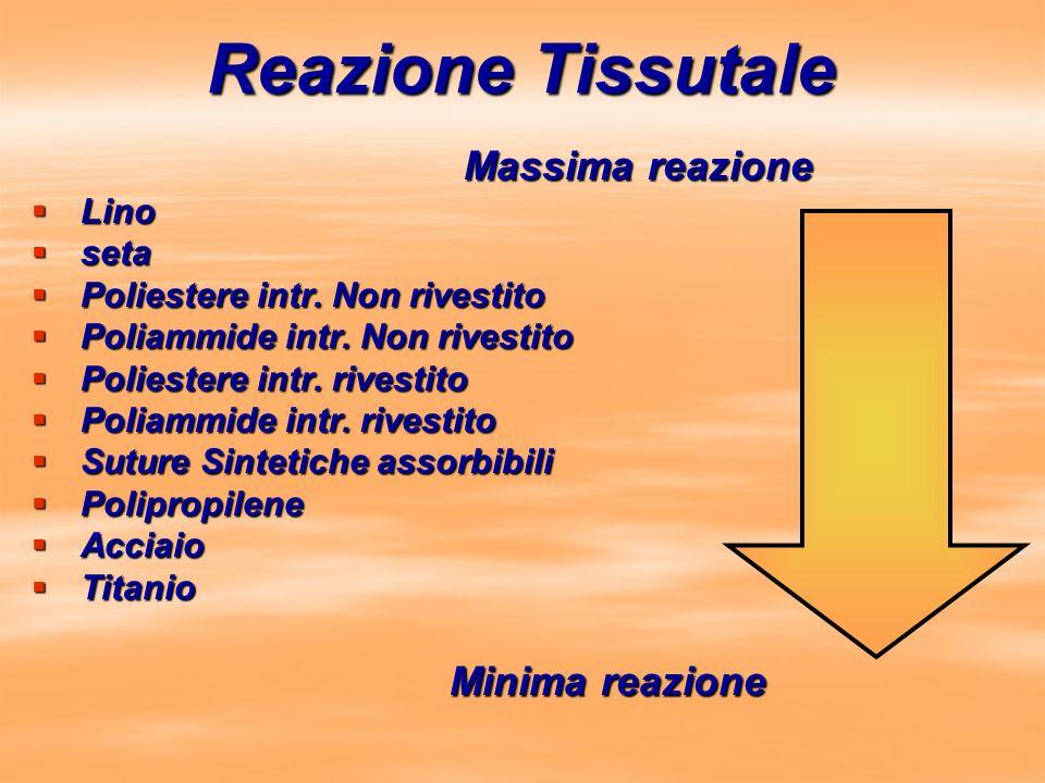 Reazione Tissutale Minima reazione Massima reazione Lino seta