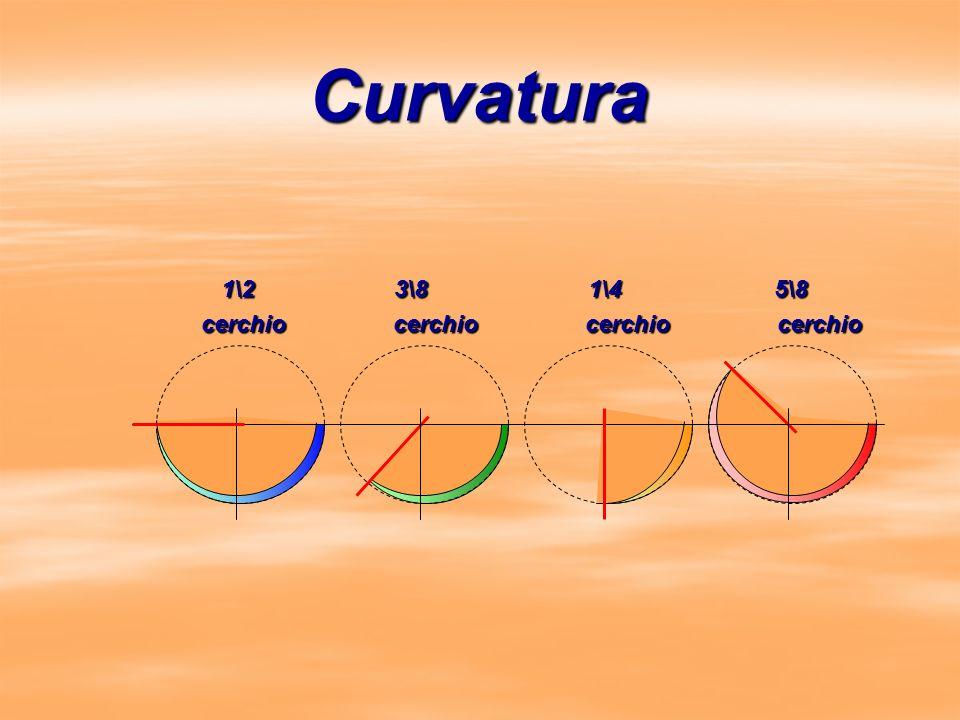 Curvatura 1\2 3\8 1\4 5\8.