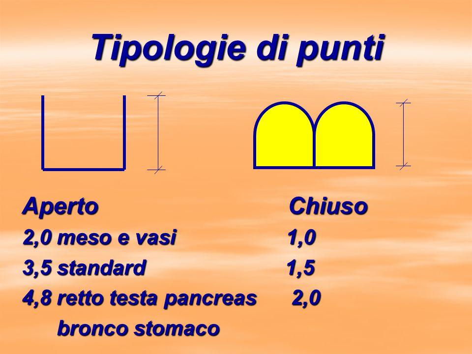 Tipologie di punti Aperto Chiuso 2,0 meso e vasi 1,0 3,5 standard 1,5