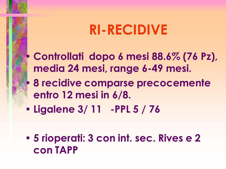 RI-RECIDIVE Controllati dopo 6 mesi 88.6% (76 Pz), media 24 mesi, range 6-49 mesi. 8 recidive comparse precocemente entro 12 mesi in 6/8.