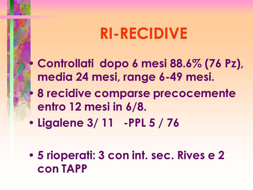 RI-RECIDIVEControllati dopo 6 mesi 88.6% (76 Pz), media 24 mesi, range 6-49 mesi. 8 recidive comparse precocemente entro 12 mesi in 6/8.