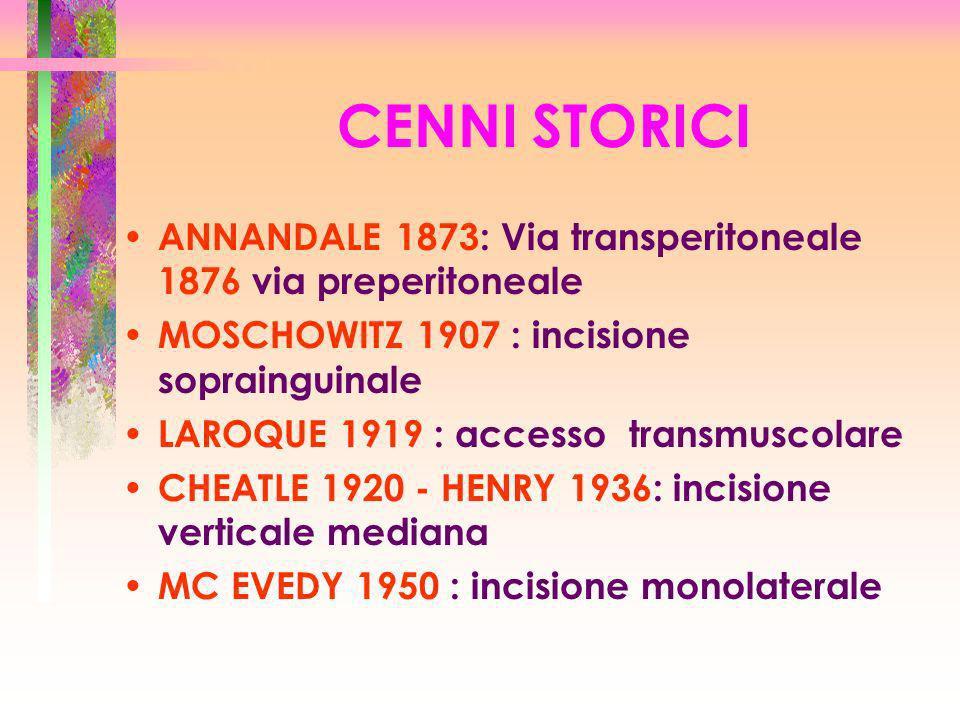 CENNI STORICIANNANDALE 1873: Via transperitoneale 1876 via preperitoneale. MOSCHOWITZ 1907 : incisione soprainguinale.