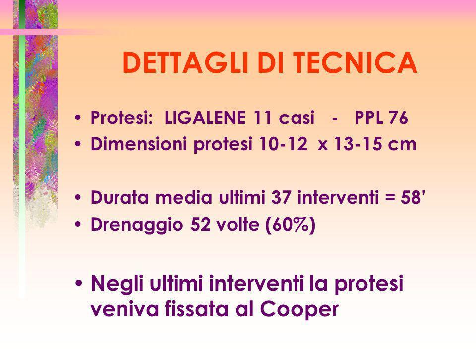 DETTAGLI DI TECNICA Protesi: LIGALENE 11 casi - PPL 76. Dimensioni protesi 10-12 x 13-15 cm.