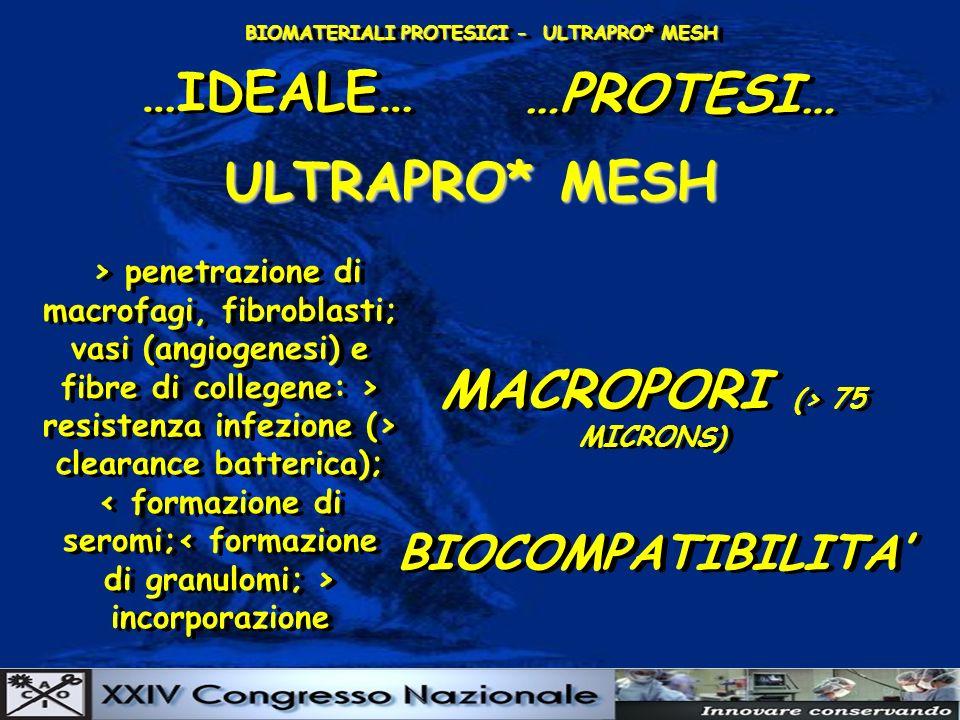 BIOMATERIALI PROTESICI - ULTRAPRO* MESH MACROPORI (> 75 MICRONS)