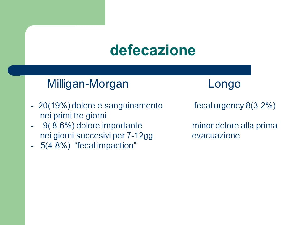 defecazione Milligan-Morgan Longo