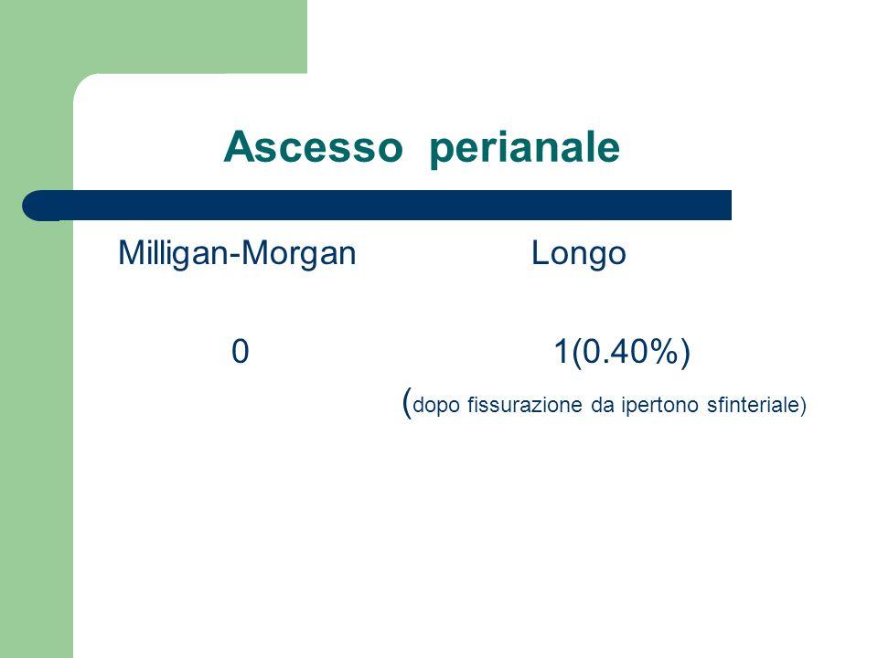 Ascesso perianale Milligan-Morgan Longo 0 1(0.40%)