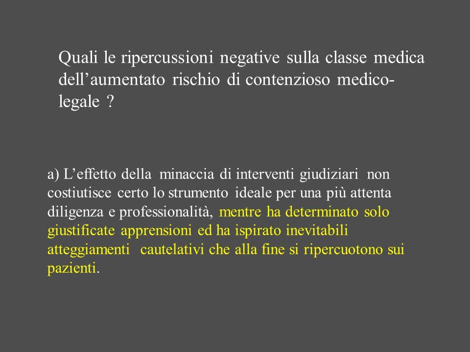 Quali le ripercussioni negative sulla classe medica dell'aumentato rischio di contenzioso medico- legale