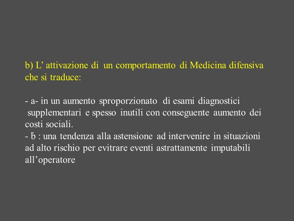 b) L' attivazione di un comportamento di Medicina difensiva che si traduce: