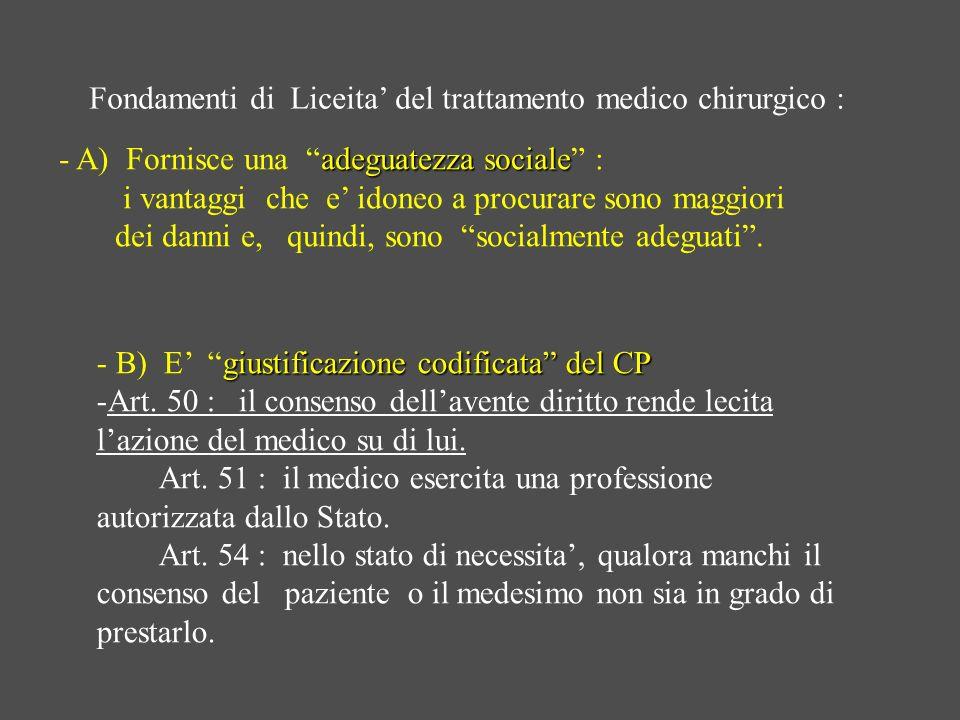 Fondamenti di Liceita' del trattamento medico chirurgico :