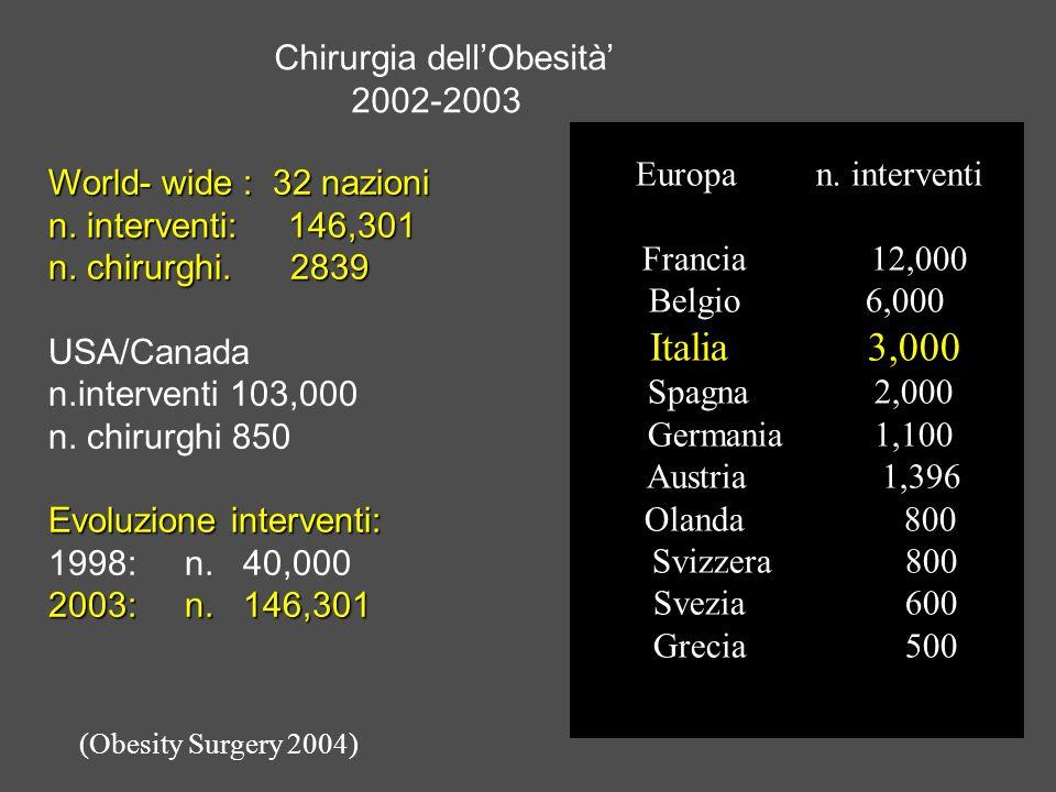 Chirurgia dell'Obesità' 2002-2003