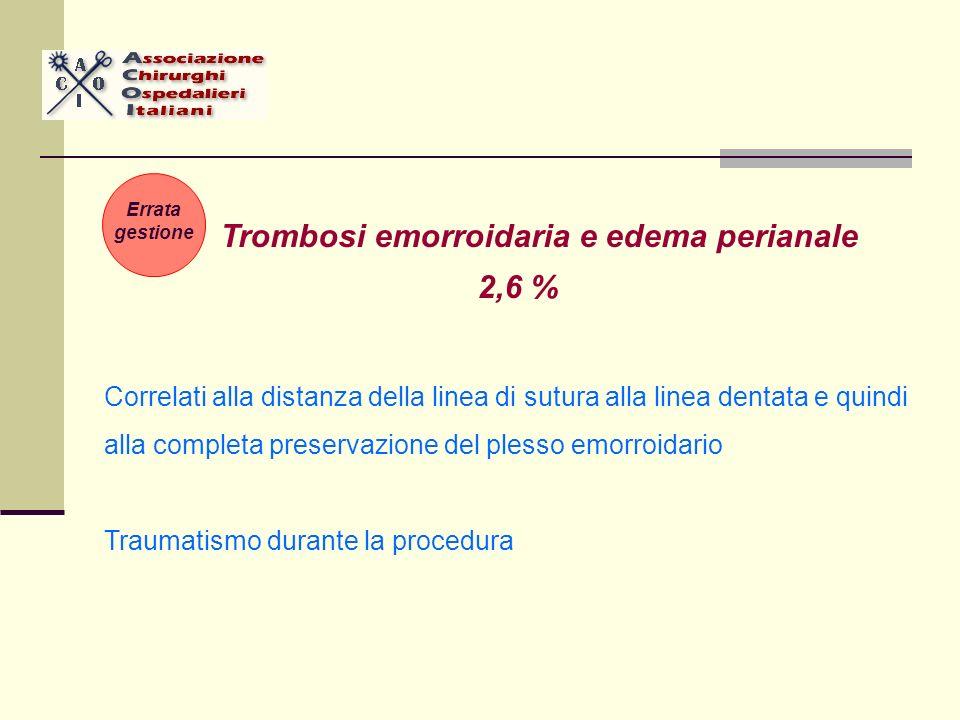 Trombosi emorroidaria e edema perianale