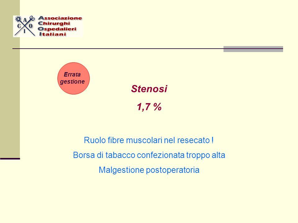 Stenosi 1,7 % Ruolo fibre muscolari nel resecato !