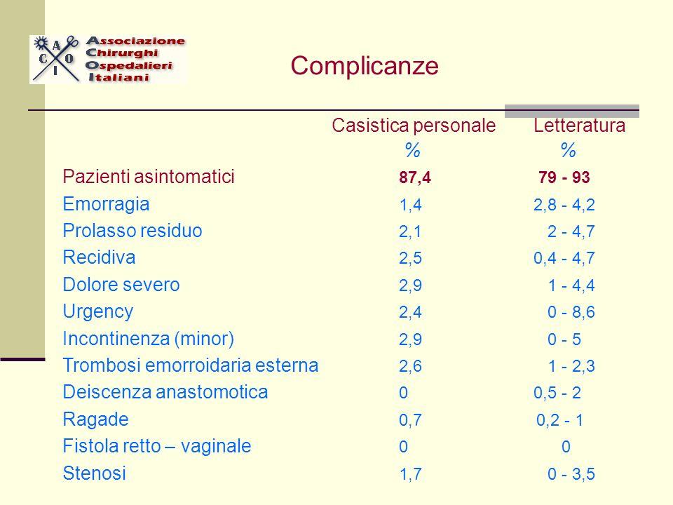Complicanze Casistica personale Letteratura % %