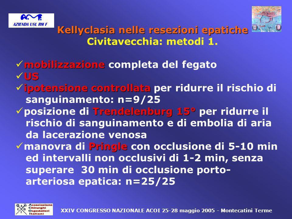 Kellyclasia nelle resezioni epatiche Civitavecchia: metodi 1.