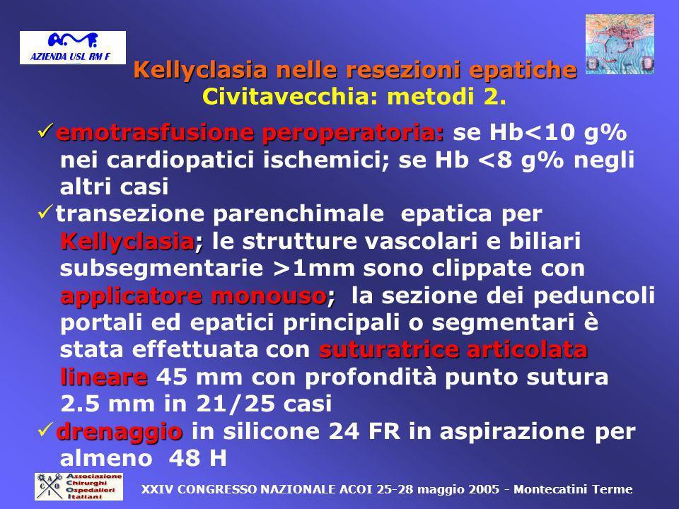 Kellyclasia nelle resezioni epatiche Civitavecchia: metodi 2.