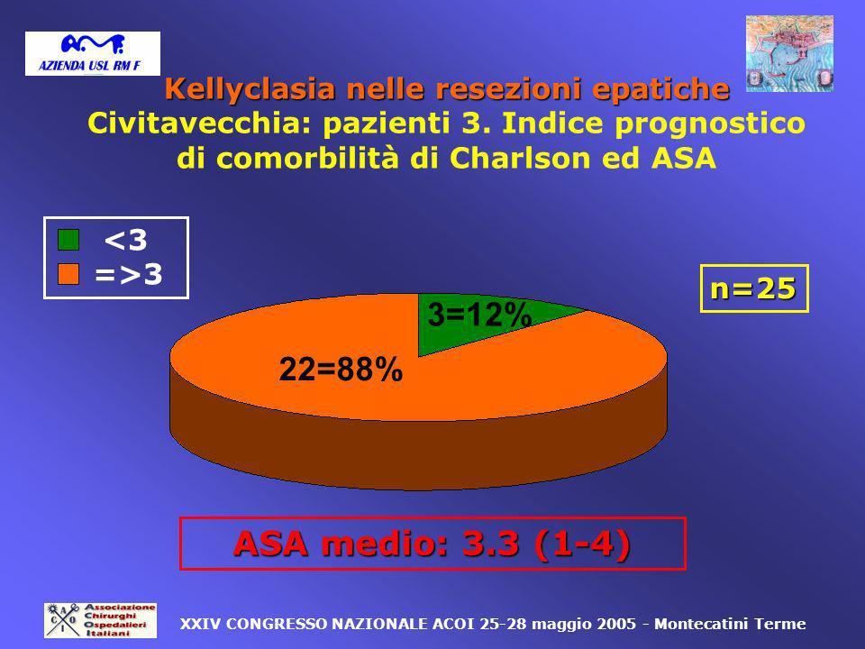 3=12% 22=88% ASA medio: 3.3 (1-4) Kellyclasia nelle resezioni epatiche