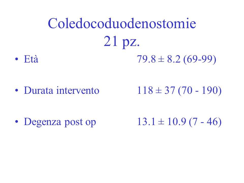 Coledocoduodenostomie 21 pz.