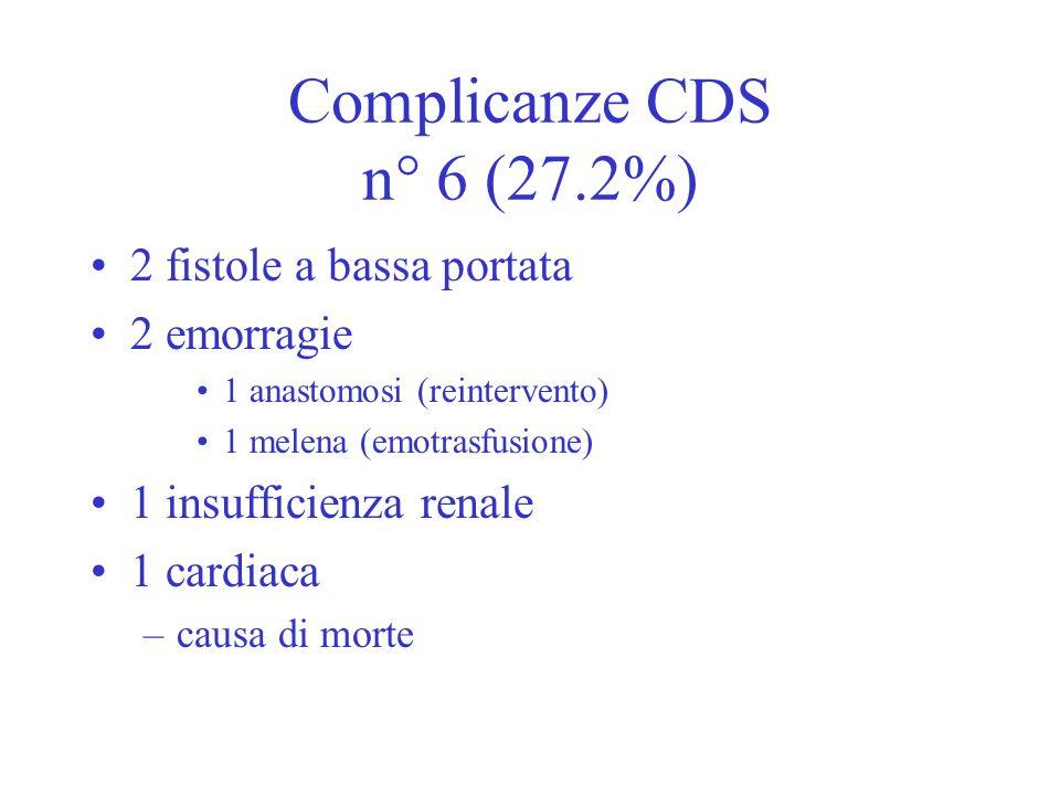 Complicanze CDS n° 6 (27.2%) 2 fistole a bassa portata 2 emorragie
