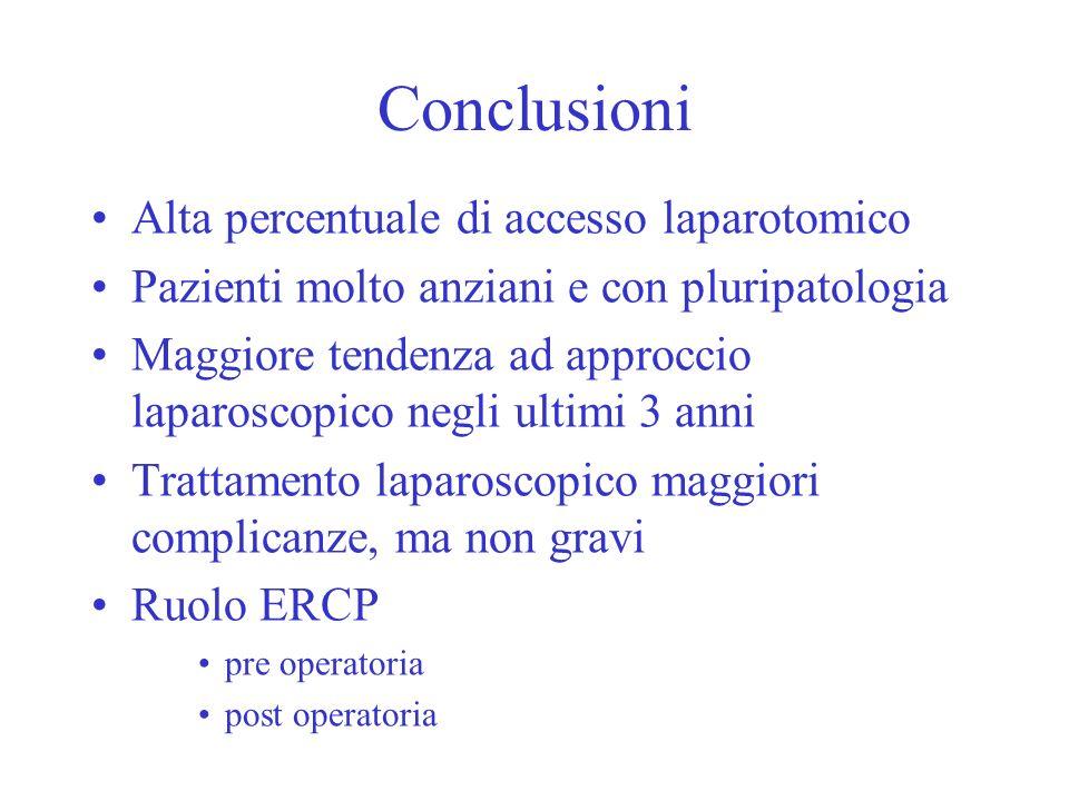 Conclusioni Alta percentuale di accesso laparotomico
