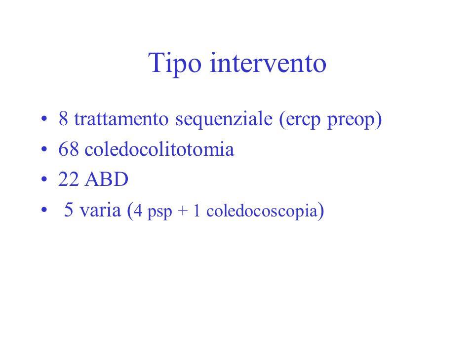 Tipo intervento 8 trattamento sequenziale (ercp preop)