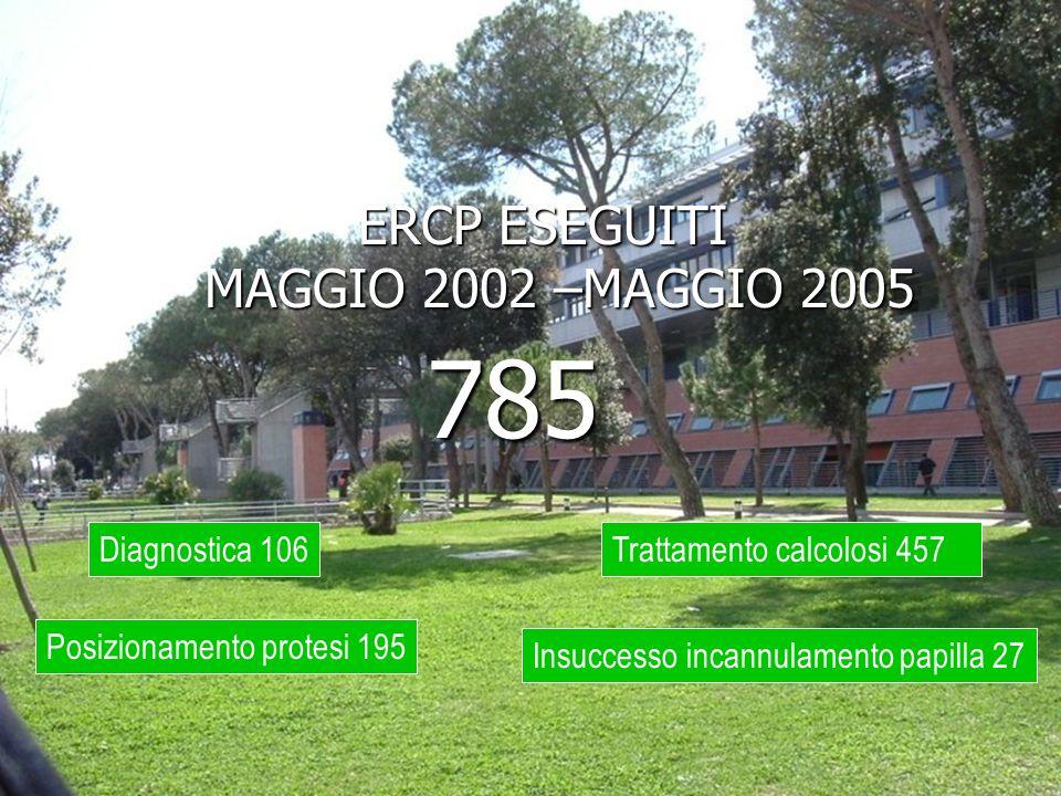 ERCP ESEGUITI MAGGIO 2002 –MAGGIO 2005