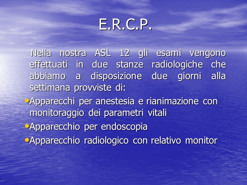 E.R.C.P.