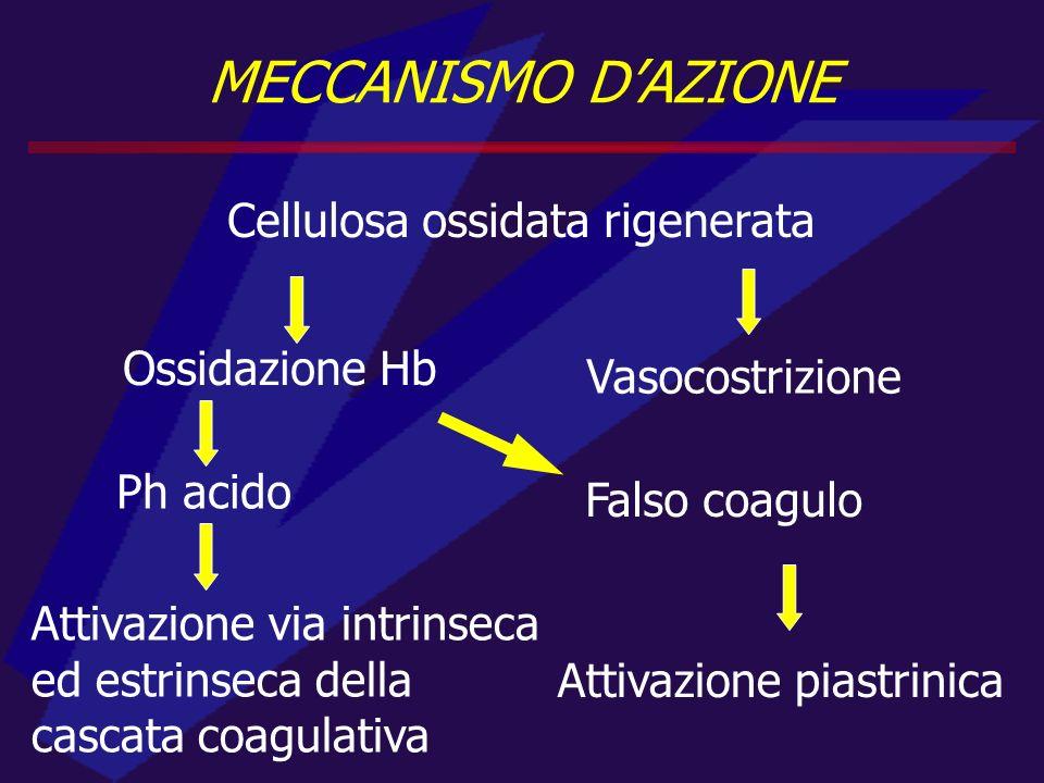 Cellulosa ossidata rigenerata