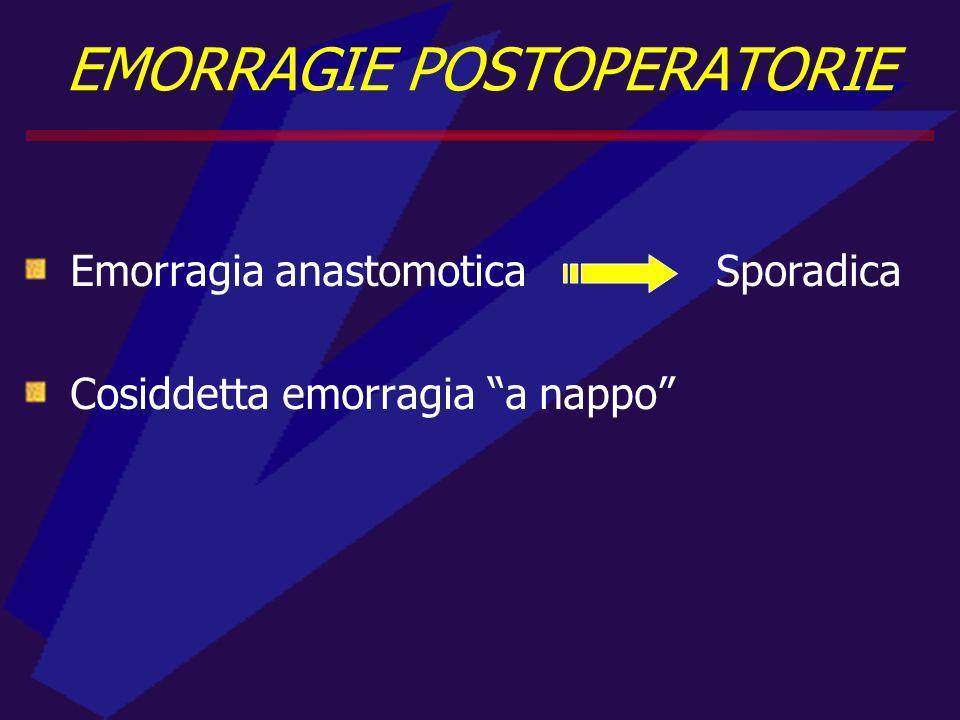 EMORRAGIE POSTOPERATORIE