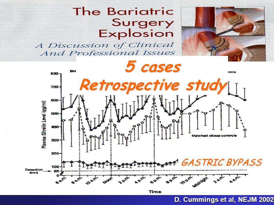 5 cases Retrospective study
