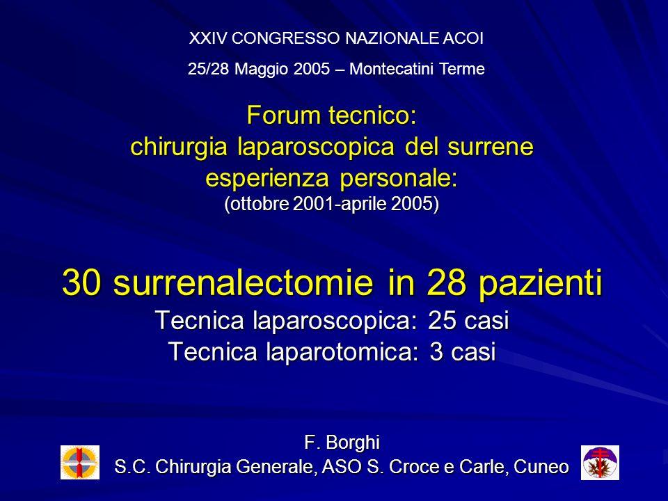 F. Borghi S.C. Chirurgia Generale, ASO S. Croce e Carle, Cuneo