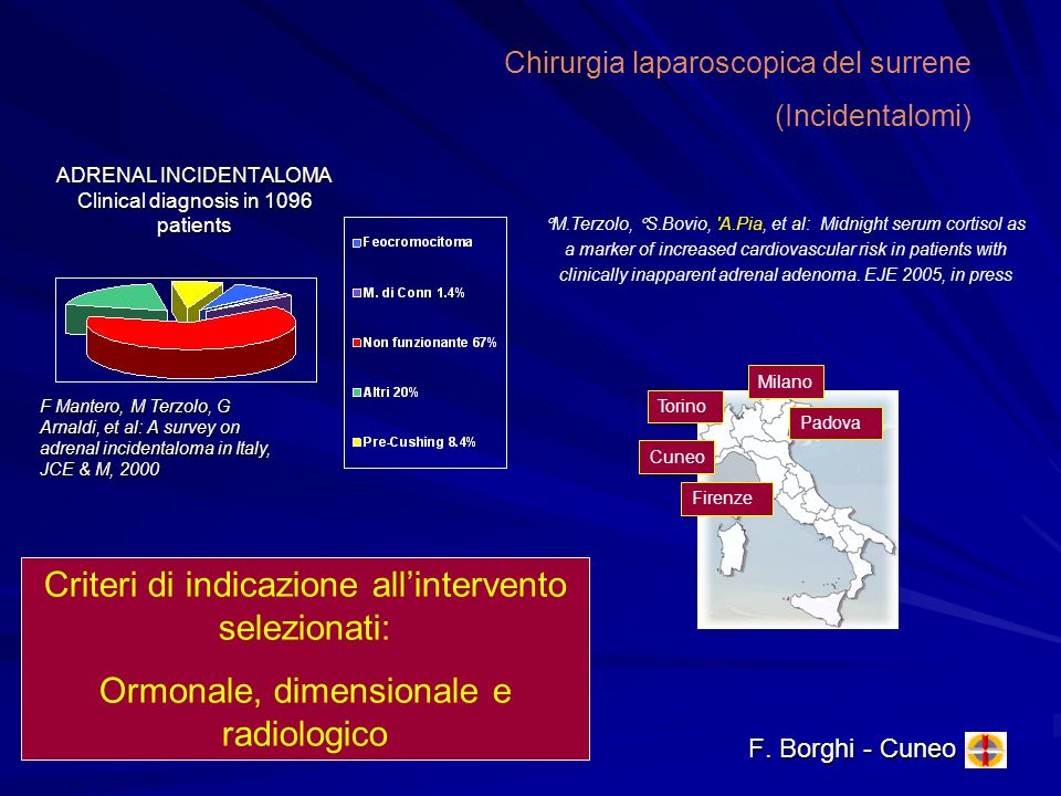 ADRENAL INCIDENTALOMA Clinical diagnosis in 1096 patients