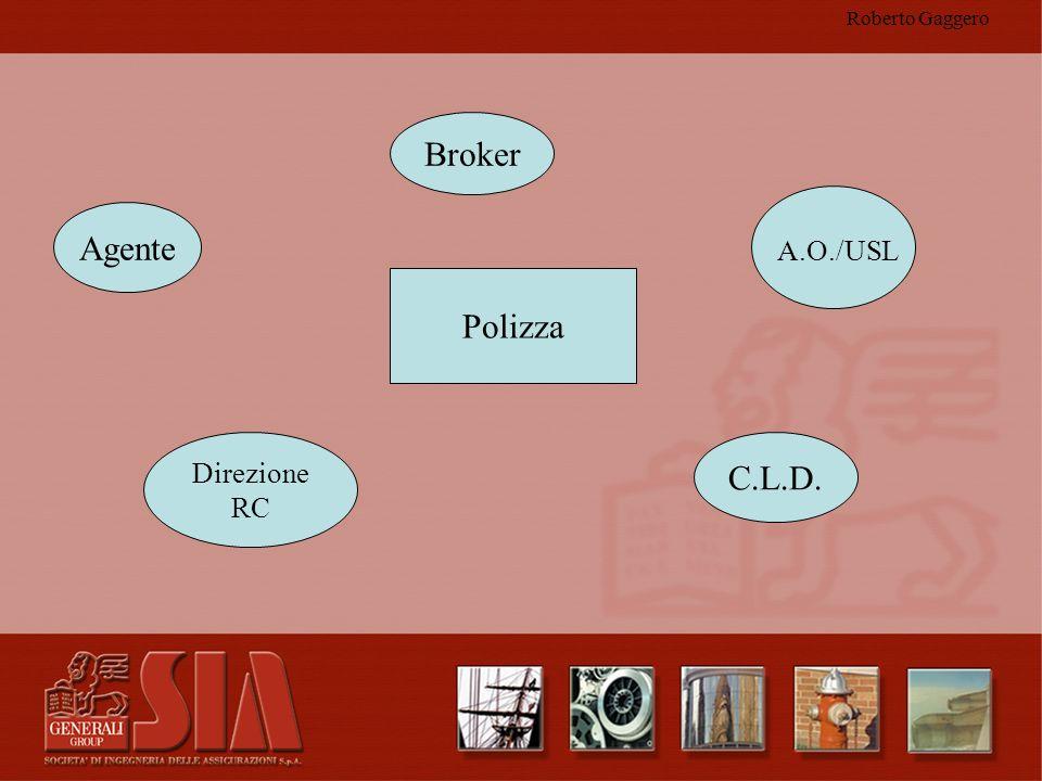 Roberto Gaggero Broker Agente A.O./USL Polizza Direzione RC C.L.D.