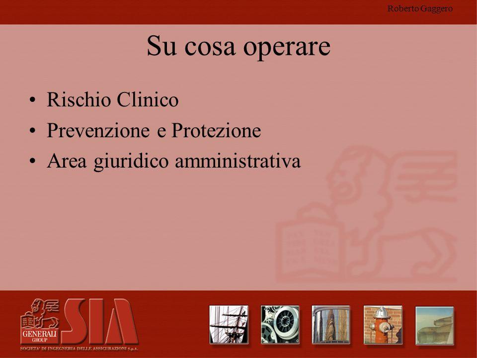 Su cosa operare Rischio Clinico Prevenzione e Protezione