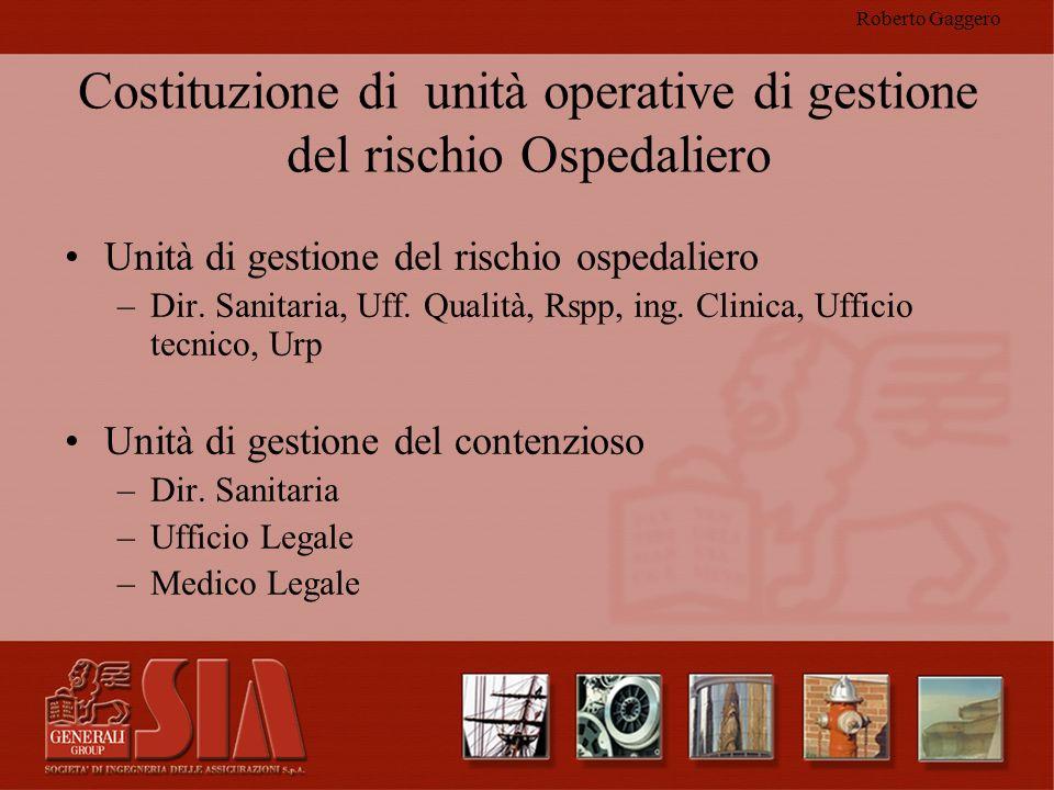 Costituzione di unità operative di gestione del rischio Ospedaliero
