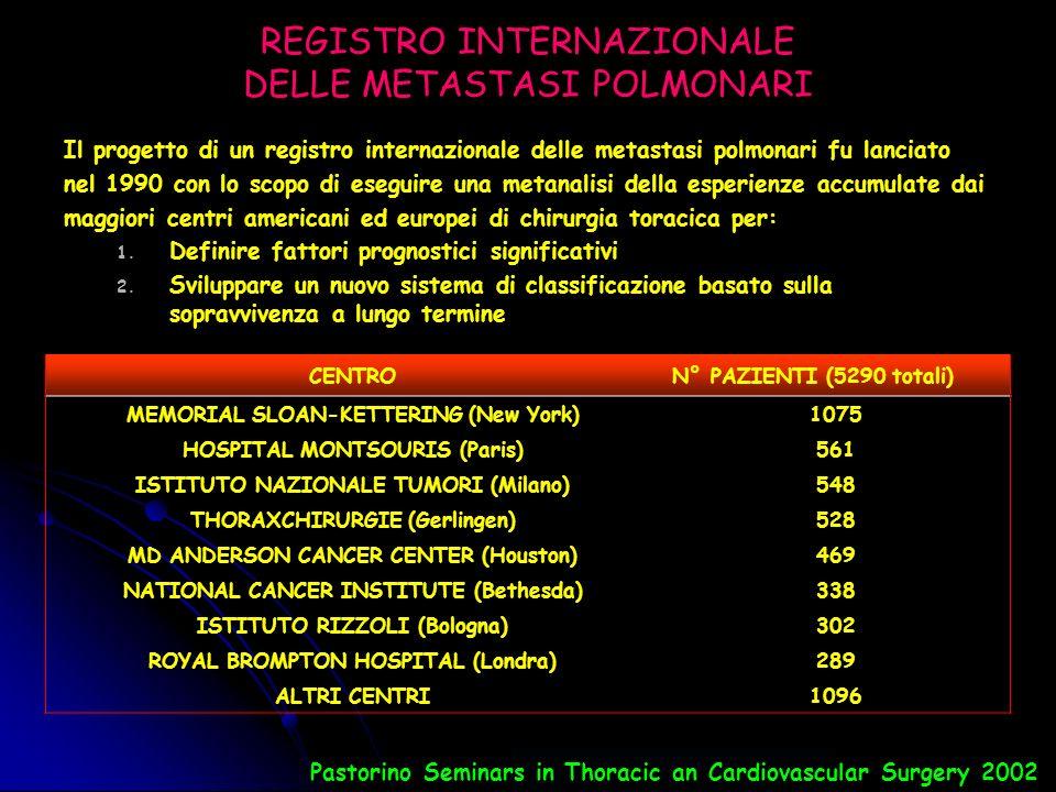 REGISTRO INTERNAZIONALE DELLE METASTASI POLMONARI