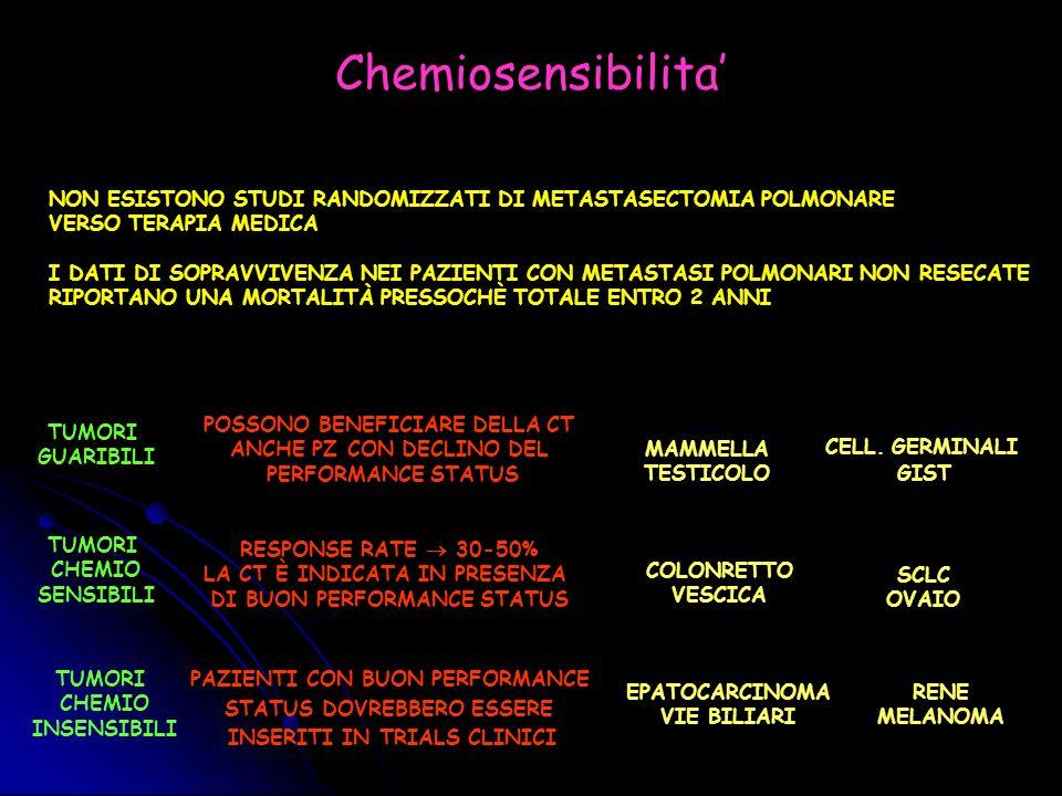 Chemiosensibilita'NON ESISTONO STUDI RANDOMIZZATI DI METASTASECTOMIA POLMONARE. VERSO TERAPIA MEDICA.