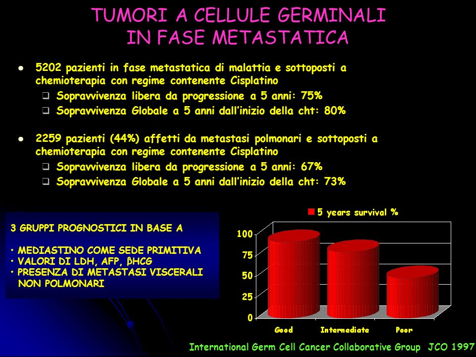 TUMORI A CELLULE GERMINALI IN FASE METASTATICA