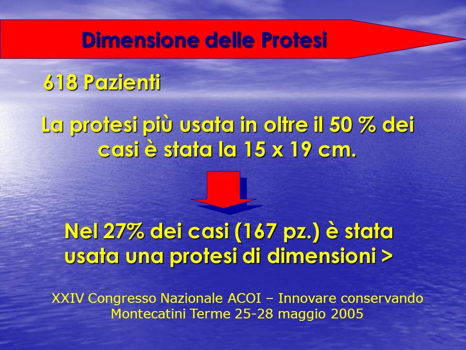 Dimensione delle Protesi
