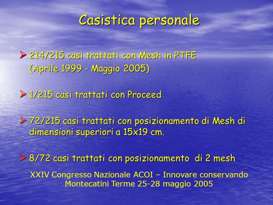 Casistica personale 214/215 casi trattati con Mesh in PTFE