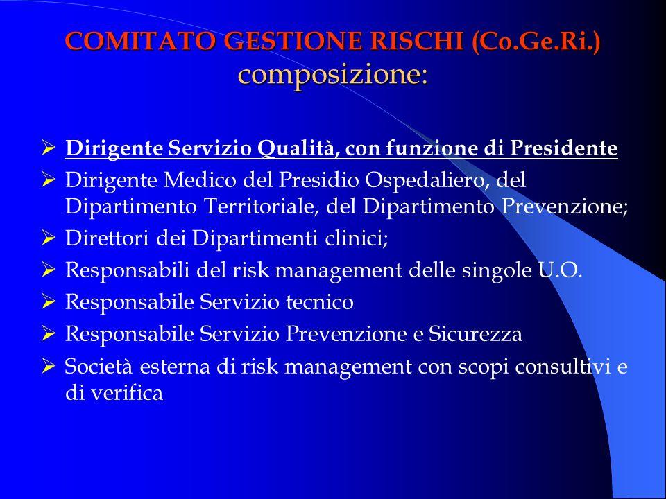 COMITATO GESTIONE RISCHI (Co.Ge.Ri.) composizione: