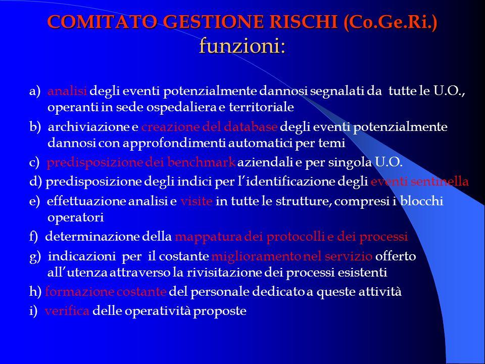COMITATO GESTIONE RISCHI (Co.Ge.Ri.) funzioni: