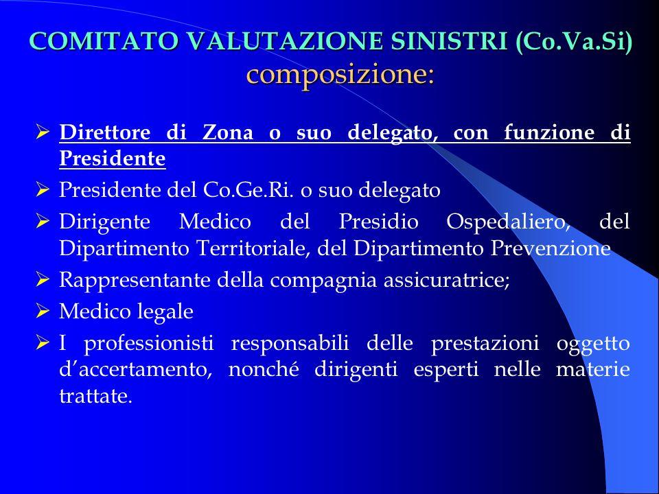 composizione: COMITATO VALUTAZIONE SINISTRI (Co.Va.Si)