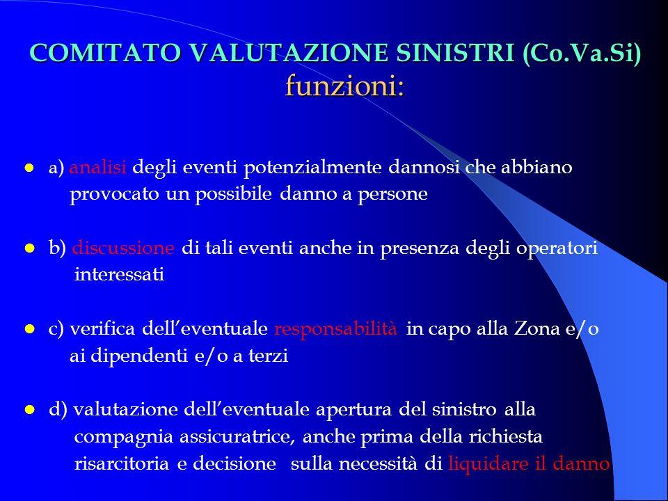 funzioni: COMITATO VALUTAZIONE SINISTRI (Co.Va.Si)