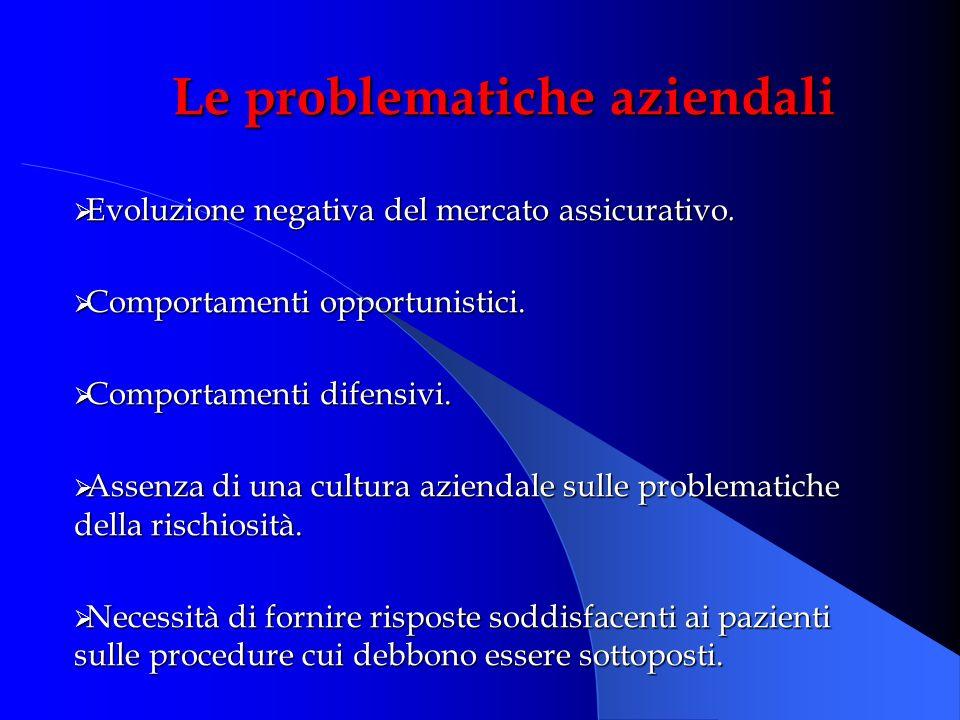 Le problematiche aziendali