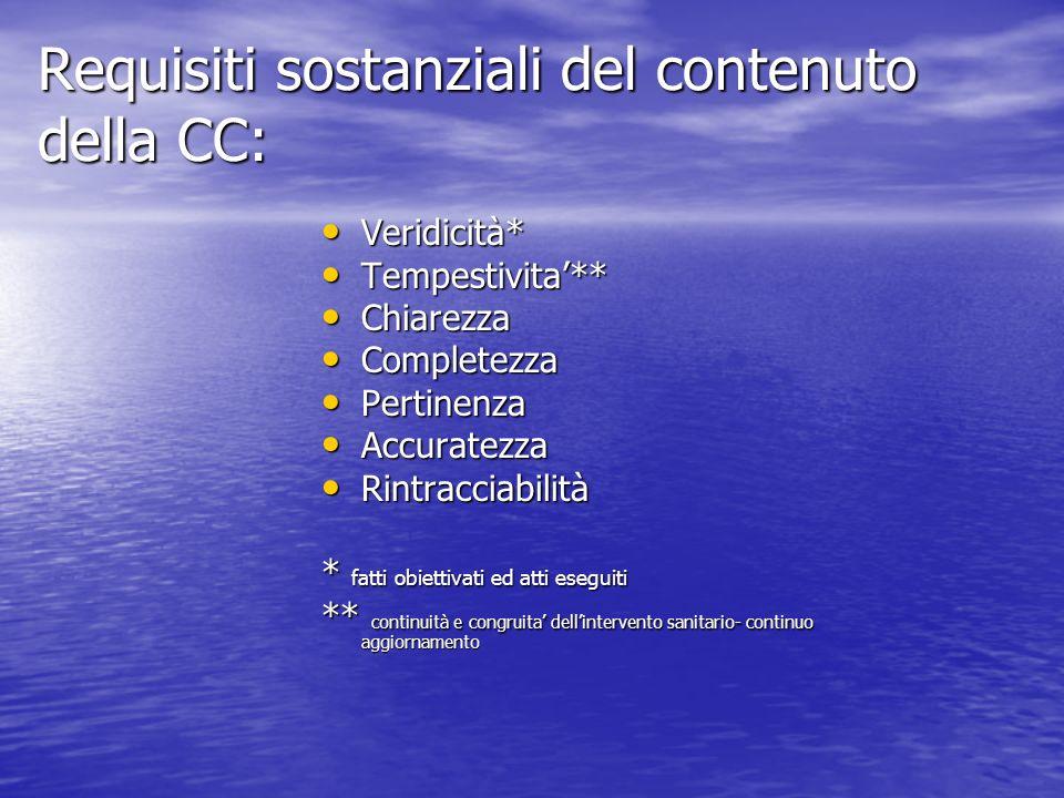 Requisiti sostanziali del contenuto della CC: