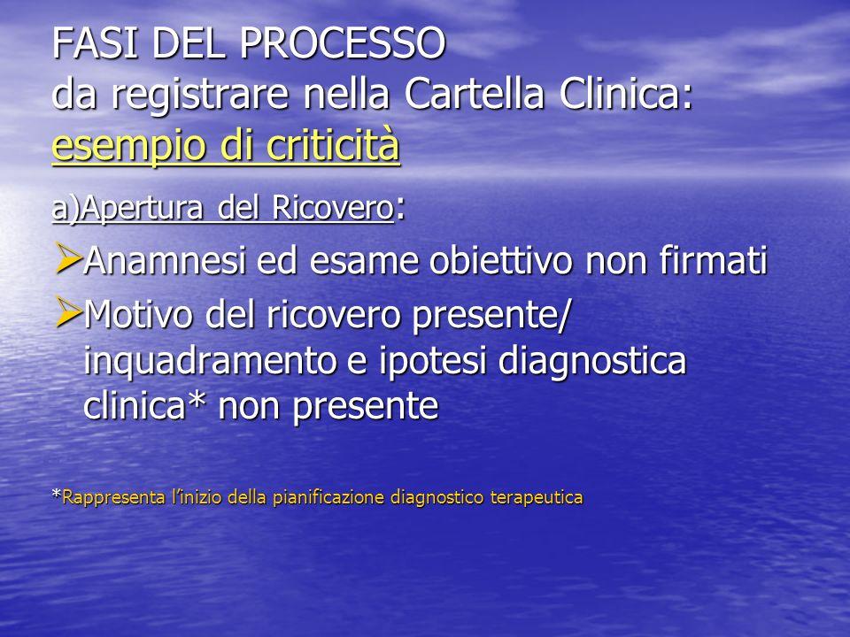 FASI DEL PROCESSO da registrare nella Cartella Clinica: esempio di criticità