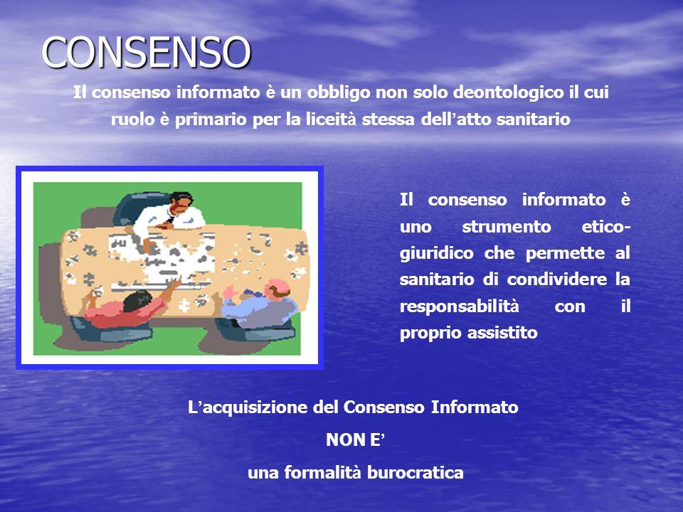 L'acquisizione del Consenso Informato una formalità burocratica