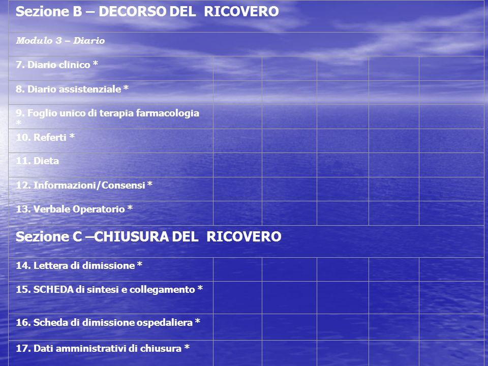Sezione B – DECORSO DEL RICOVERO