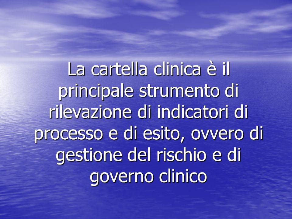 La cartella clinica è il principale strumento di rilevazione di indicatori di processo e di esito, ovvero di gestione del rischio e di governo clinico
