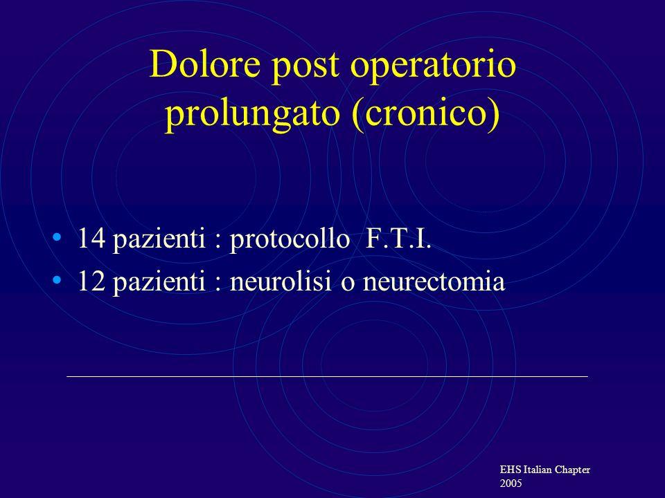 Dolore post operatorio prolungato (cronico)